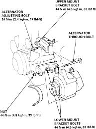 repair guides charging system alternator autozone com