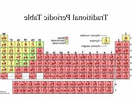 los alamos periodic table 47 periodic table of elements los alamos national laboratory for