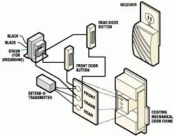 amp wiring diagram chime wiring diagram simonand