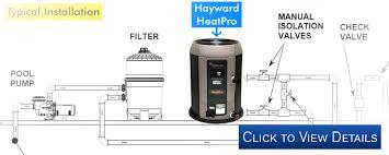 hayward heatpro pool heat pump buying guide chainsaw journal