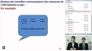 calcul repartition sieges elections professionnelles elections 2014 exemple de méthode de calcul pour la représentation