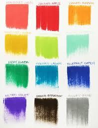 31 best distress ink comparisons images on pinterest ink color