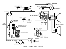 cars truck wiring diagram cars wiring diagrams instruction