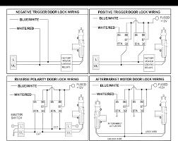 scorpion 1014 car alarm wiring diagram scorpion wiring diagrams