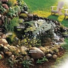 193 best diy pond ideas water gardens u0026 fountains images on