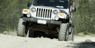 Off Road Wheel And Tire Packages Offroad Wheel And Tire Packages Wheel And Tire Financing Off