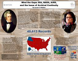 Records Of The Bureau Of Indian Affairs Bia Mind The Gaps Bia Nara Airr And The Issue Of Archival