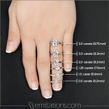 promise ring vs engagement ring promise ring vs engagement ring engagement ring usa