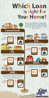 best 25 arm mortgage ideas on pinterest mortgage tips mortgage