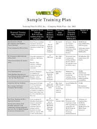 training plan template project management curriculum