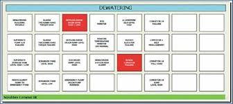 pattern language digital a design pattern language to assist the design of alarm