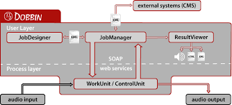 software architektur software architektur cube tec international gmbh