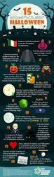 Halloween Origin Story Top 25 Best Facts About Halloween Ideas On Pinterest Halloween