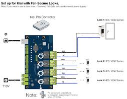 electronic locks for access control systems access control guide