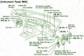 toyota fuse box diagram fuse box toyota 1992 supra instrument