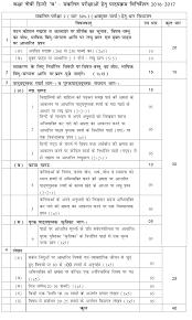 cbse syllabus class 9 hindi course b 2016 u2013 2017 sa u2012 i u0026 sa u2012 ii