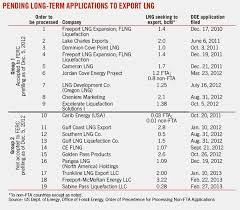 us debate on lng exports centered at energy department oil u0026 gas