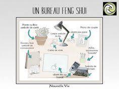 un bureau feng shui résultat de recherche d images pour desk feng shui bureau feng