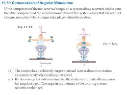 rolling torque and angular momentum ppt