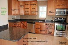 kitchen cabinets organization ideas kitchen organization create zones clean organizing and