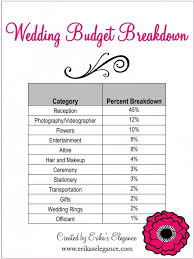 weddings for dummies planners a best wedding plans with wedding budget