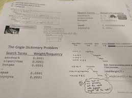 major spotlight cs math harvey mudd college