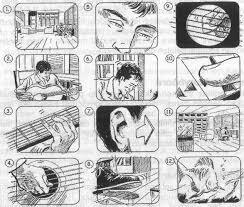 rpp membuat storyboard proses pembuatan story board berbagi ilmu