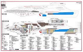 throwback thursday the akira class starship u2013 axanar productions