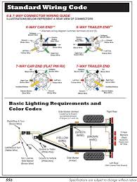 7 Way Trailer Harness Diagram Trailer Wiring Diagram Within 7 Way For Lights Wordoflife Me