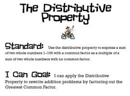 gcf and distributive property powerpoint by felicia watson tpt