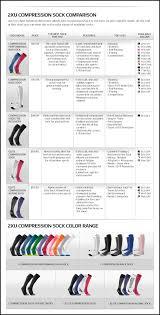 2xu men u0027s compression performance run socks ma2442e