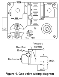 wiring diagram connecting honeywell humidifier to carrier furnace
