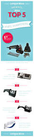 How To Sharpen Kitchen Knives At Home Best 20 Best Knife Sharpener Ideas On Pinterest U2014no Signup