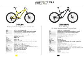 first look commencal launches new meta tr v4 2 mountain bikes