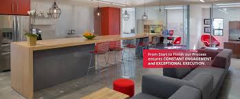 Premier Office Furniture by Office Furniture Premier Interior Solutions Spatial Planning