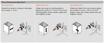 Adjusting Cabinet Doors How To Adjust Hinges On Kitchen Cabinet Doors Functionalities Net