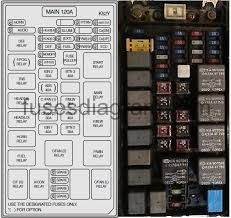 2006 kia sorento fuse box diagram kia wiring diagram gallery