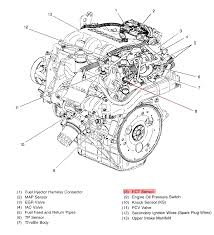 Map Sensor Symptoms I Have A 2001 Pontiac Montana That Needs To Have The Thermostat