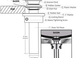 awesome bathroom sink tailpiece contemporary home design ideas