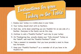 Turkey On The Table Thanksgiving U2013 Cotton Tails