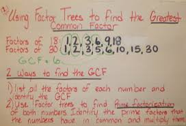 Finding Gcf And Lcm Worksheets Unit 12 Mrs Sartain And Mrs Boutté U0027s 5th Grade
