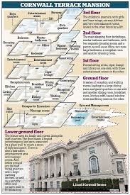 Inside Buckingham Palace Floor Plan Qatar U0027s Royals To Convert Three Homes In Londons Regents Park Into