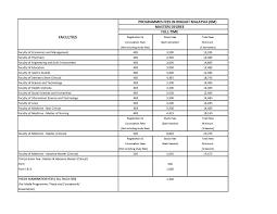 phd thesis ukm Universiti Kebangsaan Malaysia