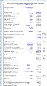 Financial Modeling Excel Templates Free Hotel Development Back Of The Envelope Excel Model Template