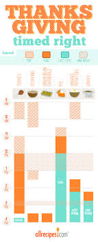 75 best thanksgiving design crafts images on la la