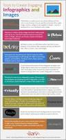 905 best career images on pinterest digital marketing marketing