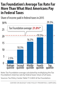 2015 Federal Tax Tables Tax Foundation Figures Do Not Represent Typical Households U0027 Tax