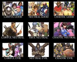 Alignment System Meme - overwatch alignments all characters imgur