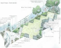 Design A Vegetable Garden Layout by Design A Vegetable Garden Layout Keysindy Com