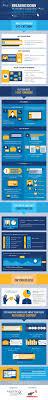 How To Upload Your Resume On Linkedin 226 Best Linkedin Infographics Images On Pinterest Infographics